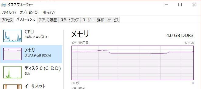 メモリ増設 4GBから12GBへ