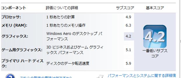 Windows10では見られなくなったWindows7のエクスペリエンスの画像