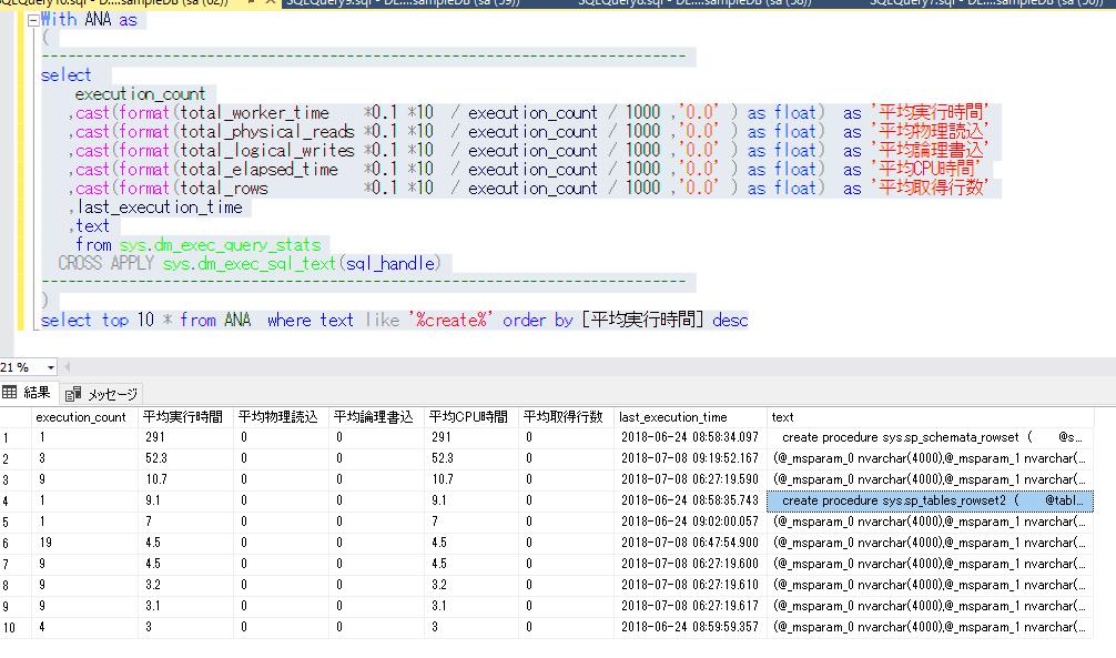 SQLserverのsys.dm_exec_sql_textを利用した例